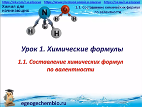 Составление химических формул по валентности